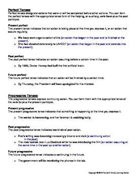 Verb Tenses  Worksheet