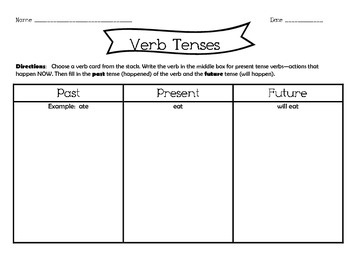 Verb Tenses and Endings