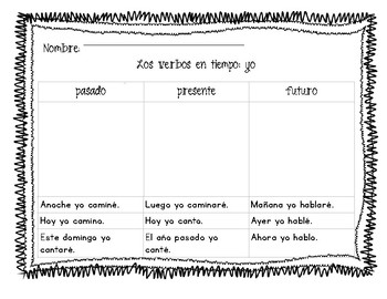 Verb Tenses in Spanish: Past, Present, and Future