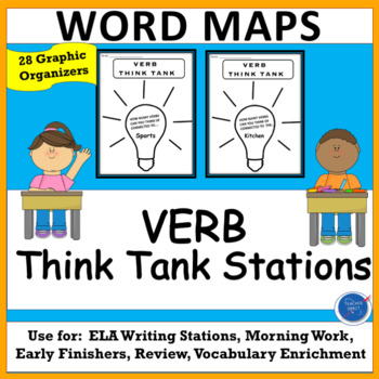 Verb Think Tank Stations Activity: Who Says Grammar Can't be Fun?