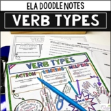 Verb Types Doodle Notes