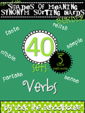 Dolch Sight Word Verb Vocabulary {Shades of Meaning Synonym Sorting Cards}