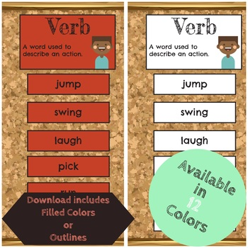 Verb Wall | Parts of Speech Posters | Grammar Posters |  Verb Printable | Verbs