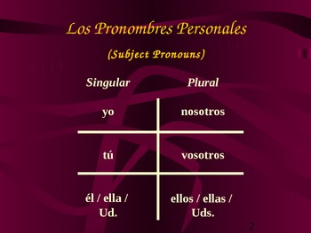 Verb conjugations - AR verbs