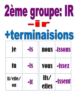 Verb formations