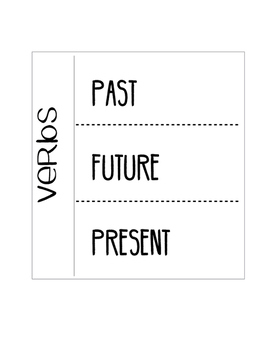 Verb interactive notebook page - Journeys