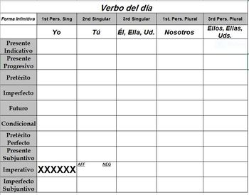 Verb of the Day Chart *ALL 58* Part 1 and 2 included!