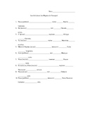 Verb practice with Article practice