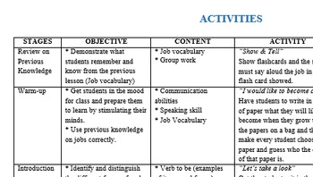 Rubric / Checklist for verb to be Lesson Plan