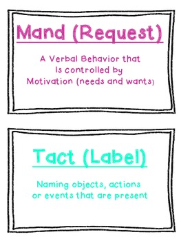 Verbal Behavior Signs for your Classroom