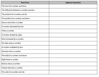 Verbal Expressions 6.EE.2