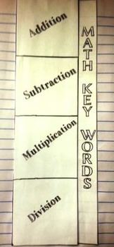 Verbal Expressions Algebraic Expressions Foldable