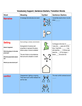 Verbal Narrative Supports