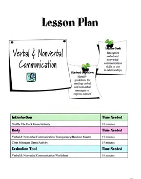 Verbal & Non Verbal Messages Lesson