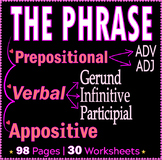 Verbal, Prepositional, and Appositive Phrases | ELA