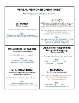Verbal Response Cheat Sheet