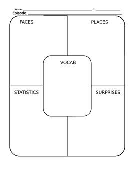 Verbal/Visual Graphic Organizer