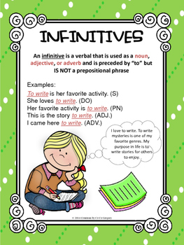 Verbals Infinitives and Infinitive Phrases Classroom Poster L.8.1a