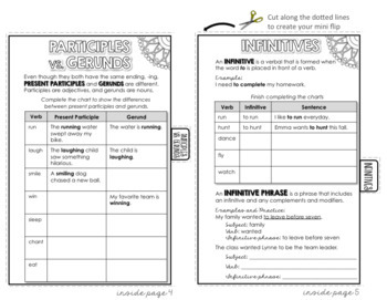 Verbals Mini Flip Book: Participles, Gerunds, Infinitives, Phrases