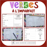 French imperfect tense - 60 verb conjugation charts - Primary French Immersion