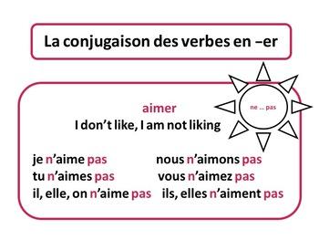 Verbes en -er, parler des préférences, articles définis, French -er verbs