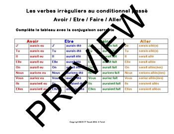 Verbes irréguliers faire/avoir/être /aller au présent - practice irregular verbs