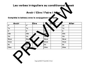 Verbes irréguliers faire/avoir/être /aller practice - 8 tenses + Boum! game