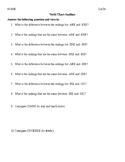 Verbi Regolari chart analysis