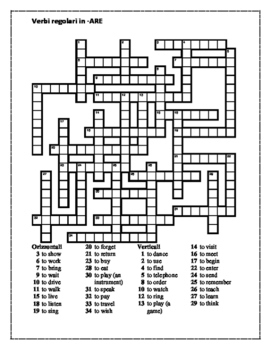 Verbi con ARE (ARE Verbs in Italian) Crossword