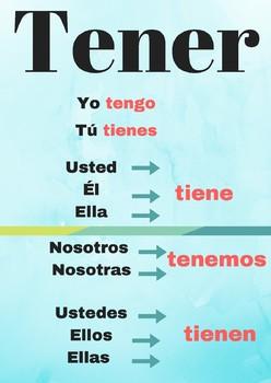 Poster verbo Tener