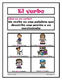 Spanish Verbos: STAAR Writing: Grammar: