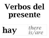 Verbos del present / Spanish verb wall