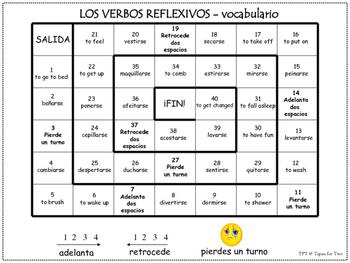 Verbos reflexivos Reflexive verbs Spanish