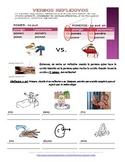 Verbos reflexivos/Reflexive verbs