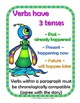 Verb Tense and Verb Tense Shift Activity