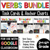 Verb Tenses, Irregular Verbs, and Helping, Action, and Linking Verbs BUNDLE