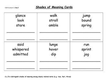Second Grade Verb Unit (EDITABLE!)