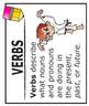 Verb Tenses Activities