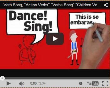 Verbs (Action) Video & Activities Bundle