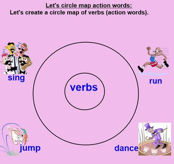 Verbs: Action Words