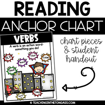 Verbs Poster (Reading Anchor Chart)