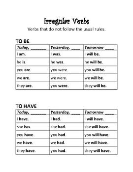 Verbs Anchor Chart Pack