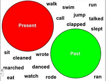 Verbs, Being Verbs, Past and Present- 5 Pages of Interactive Games