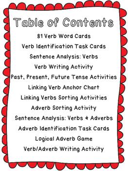 Verbs Grammar Unit