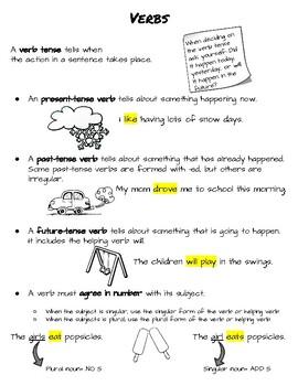 Verbs Cheat Sheet