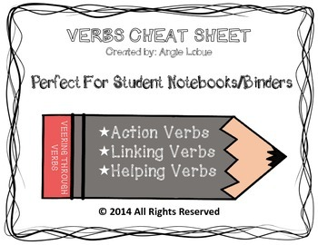 Verbs Cheat Sheet: Grammar Resource for Interactive Notebooks or Binders