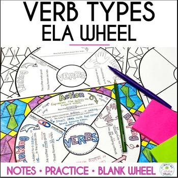 Verbs Grammar Wheel - fun note-taking format