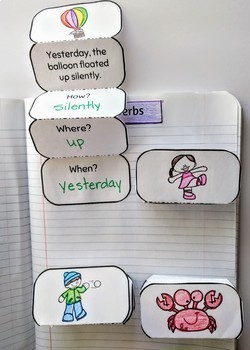 Grammar: Parts of Speech: Verbs Interactive Notebook