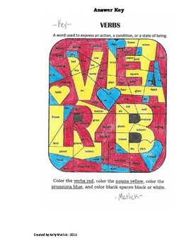 Verbs Introduction Page
