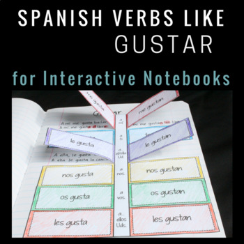 Verbs Like Gustar Spanish Interactive Notebook Insert